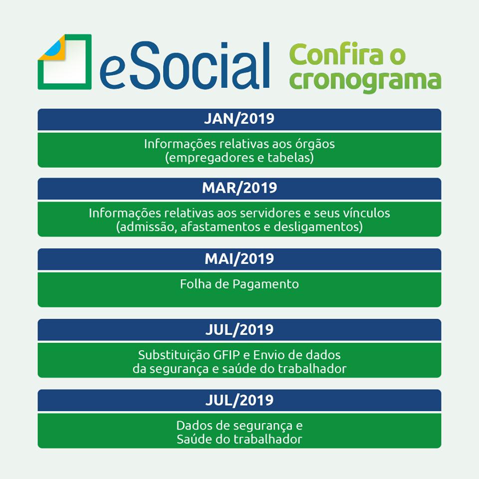 O eSocial já chegou! Você está preparado?